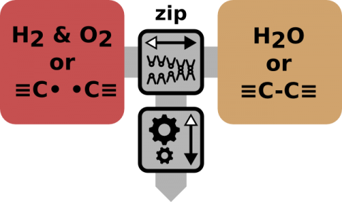 block diagram of a chemomechanical converter system.